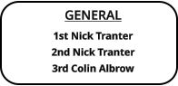 GENERAL 1st Nick Tranter 2nd Nick Tranter 3rd Colin Albrow