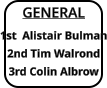 GENERAL 1st  Alistair Bulman 2nd Tim Walrond 3rd Colin Albrow