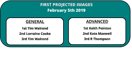 GENERAL 1st Tim Walrond 2nd Lorraine Cooke 3rd Tim Walrond ADVANCED 1st Keith Pointon 2nd Kate Maxwell 3rd R Thompson   FIRST PROJECTED IMAGESFebruary 5th 2019