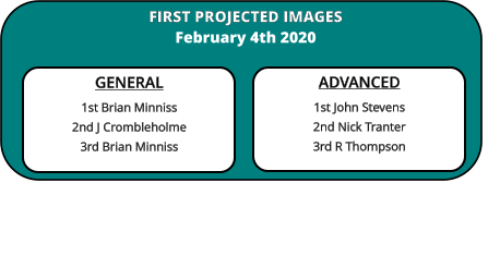 GENERAL 1st Brian Minniss 2nd J Crombleholme 3rd Brian Minniss ADVANCED 1st John Stevens 2nd Nick Tranter 3rd R Thompson   FIRST PROJECTED IMAGESFebruary 4th 2020